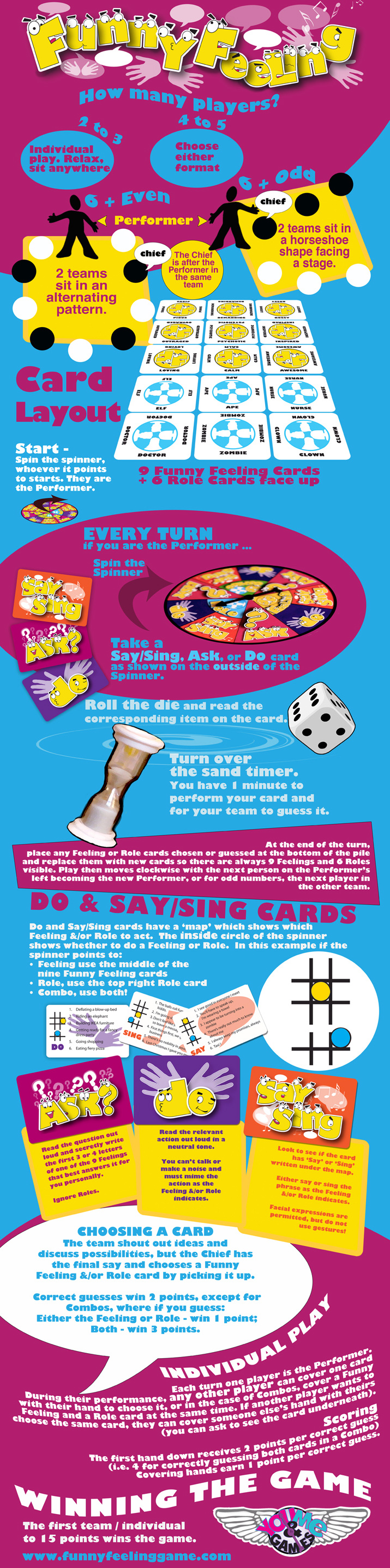 Infographic of rules for the Funny Feeling Party Game