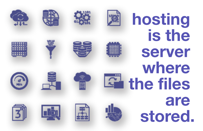 Hosting and domain name difference