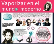 Spanish shareable - Vaporizar en el mundo
