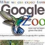 Future of Google