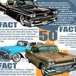 History of Car Design