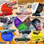 La psychologie derrière la couleurs des voitures