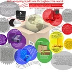 Infographic of international gift wrapping traditions