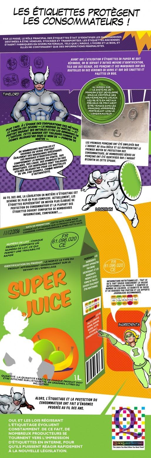 Infographic Quicklabel in French Les Etiquettes protègent les consommateurs