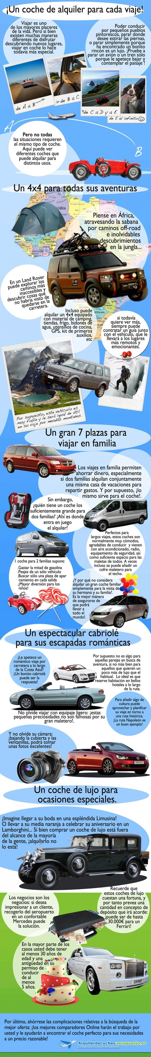 Choosing a car for your journey infographic in spanish