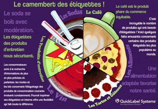 Image share for Quick Label France