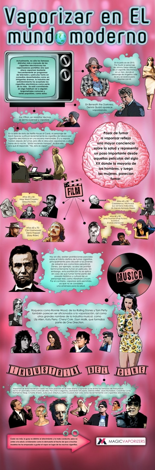Spanish infographic Vaporizar en El mundo moderno
