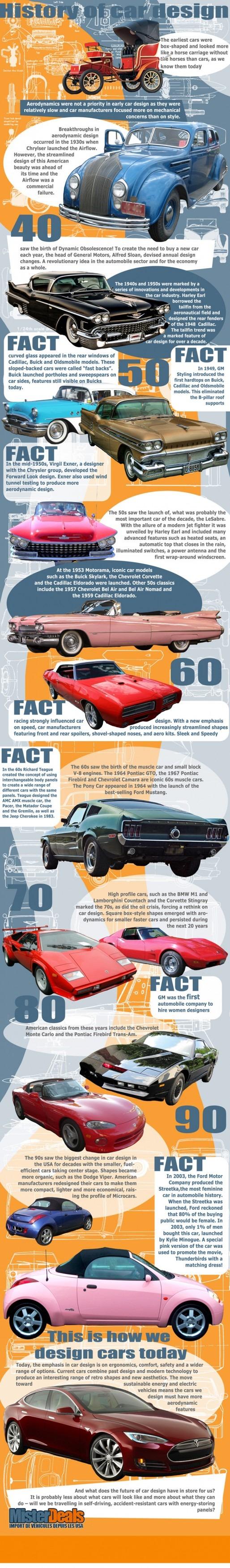 Infographic car design