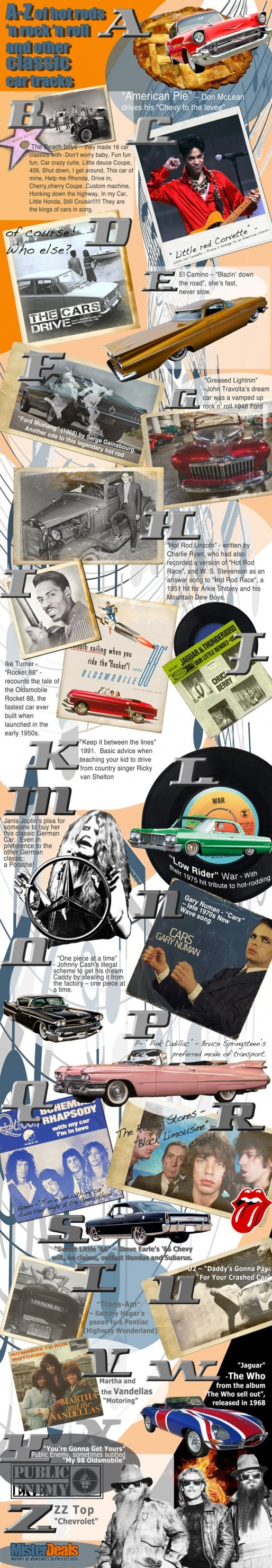 A-Z of Hot Rods and Classic car albums