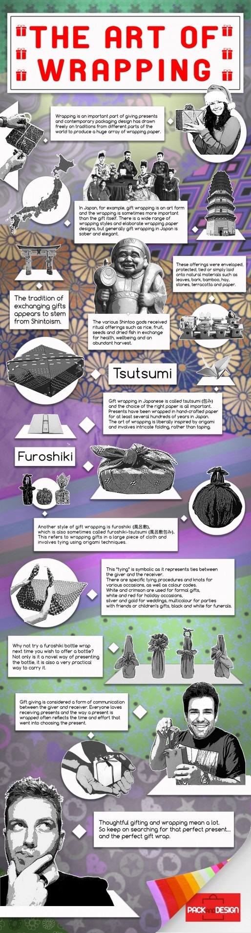 Infographic The Art of Wrapping for Pack and Design