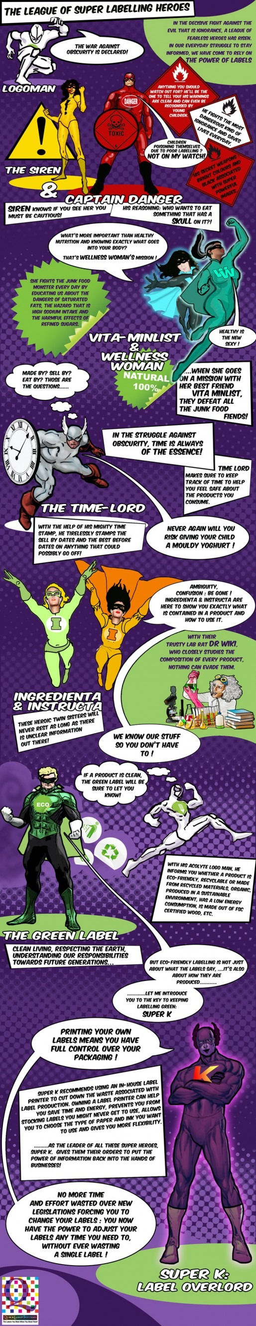 Infographic showing super heroes explaining labeling
