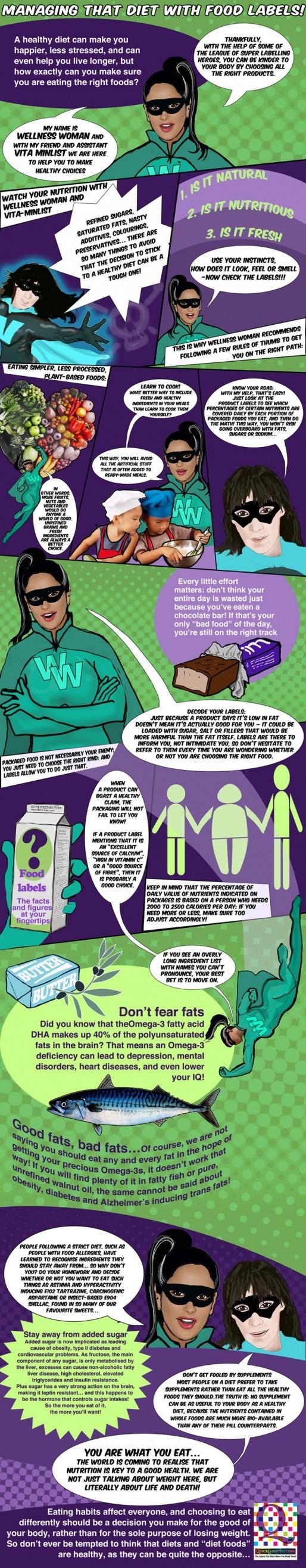 Super heroes explain labels - marketing infographic