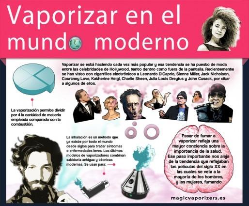 Spanish shareable - Vaporizar en el mundo